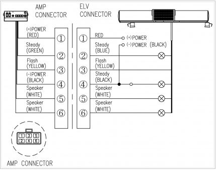 ELV L wiring diagram emergency light bar wiring diagram on emergency download wirning Security Light Wiring Diagram at reclaimingppi.co