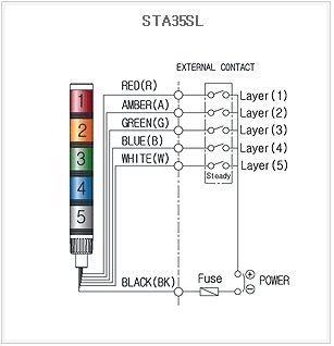 STA35SL